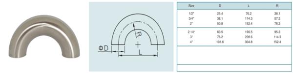 3A Privirinama alkūnė 180° (AISI 304)