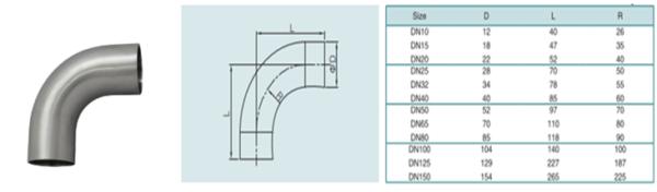DIN privirinama alkūnė su tiesiu galu 90° (AISI 304)