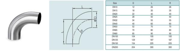DIN privirinama alkūnė 90° (AISI 304)
