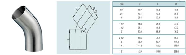 3A Alkūnė privirinama 45° (AISI 304)