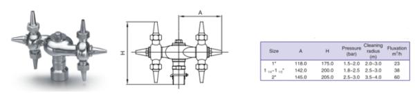 Rotacinė plovimo galvutė su varžtais (AISI 316)