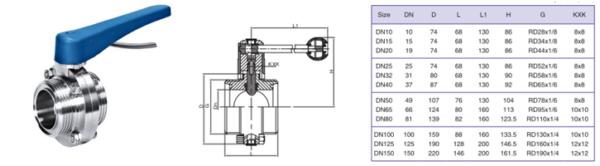 Srieginė peteliškinė sklendė (AISI 304)