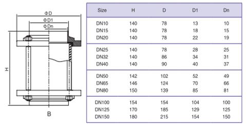 Apžiūros stiklas DIN privirinamas (AISI 304)